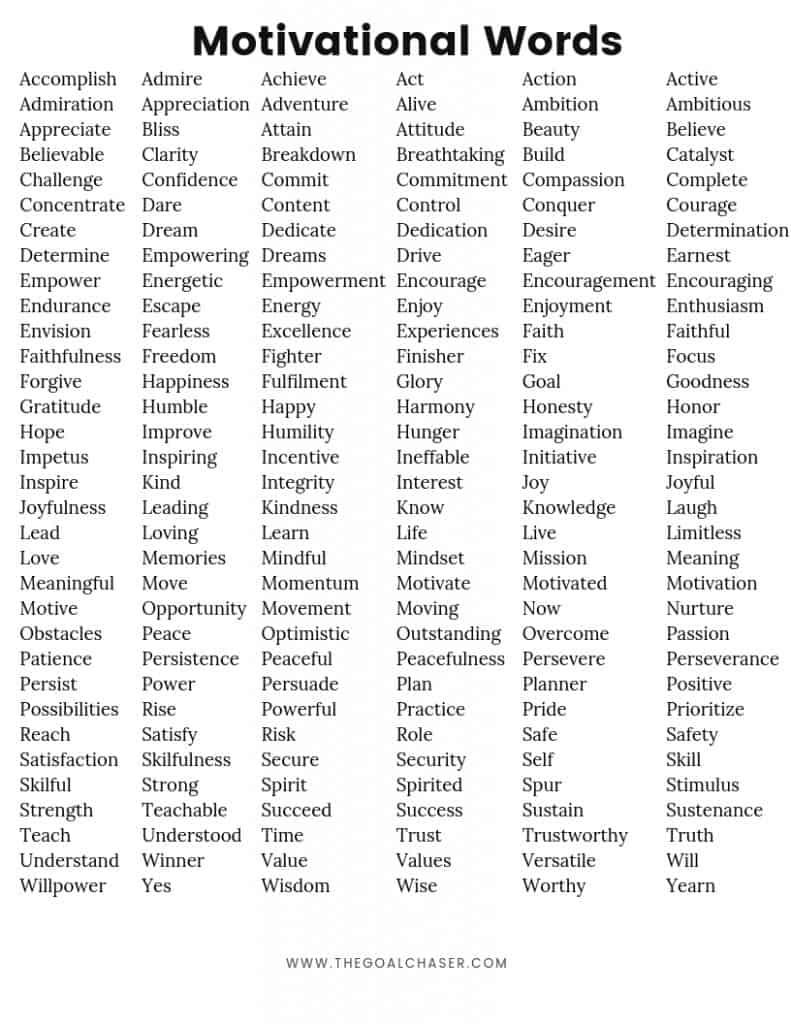 Motivational Words List   20+ Single Words That Motivate